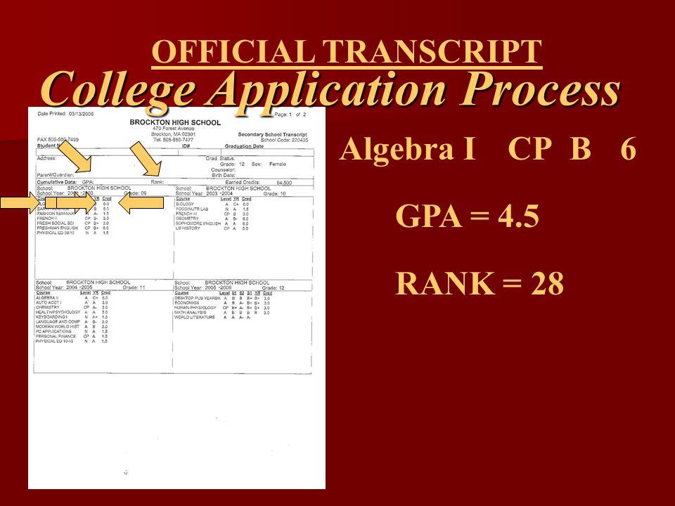 OFFICIAL TRANSCRIPT Algebra ICPB6 GPA = 4.5 RANK = 28 College Application Process
