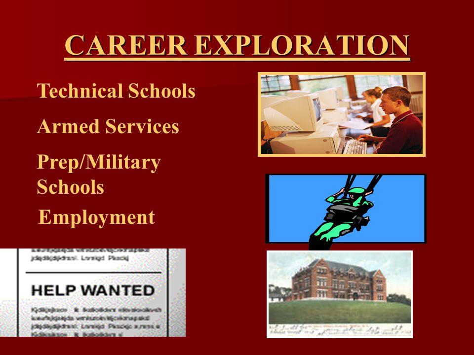 CAREER EXPLORATION Technical Schools Armed Services Employment Prep/Military Schools