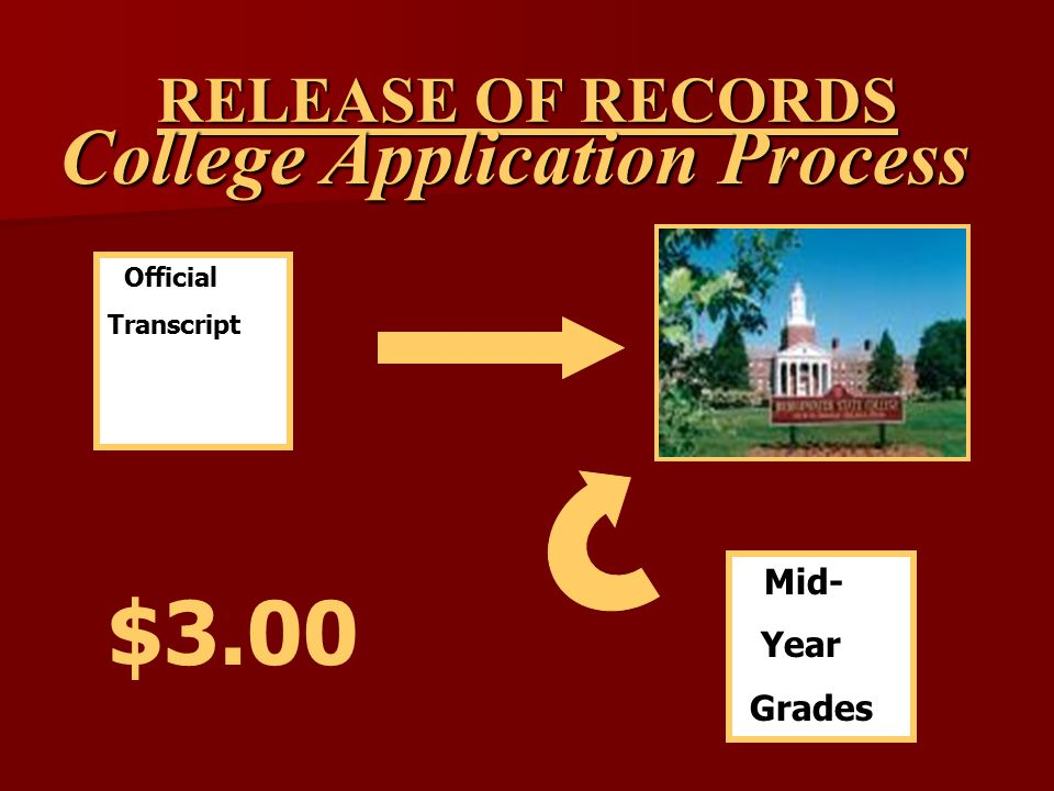 Official Transcript RELEASE OF RECORDS College Application Process $3.00 Mid- Year Grades