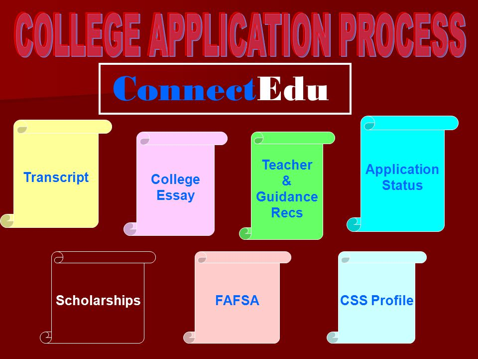 Transcript College Essay Teacher & Guidance Recs Application Status ScholarshipsCSS Profile ConnectEdu FAFSA