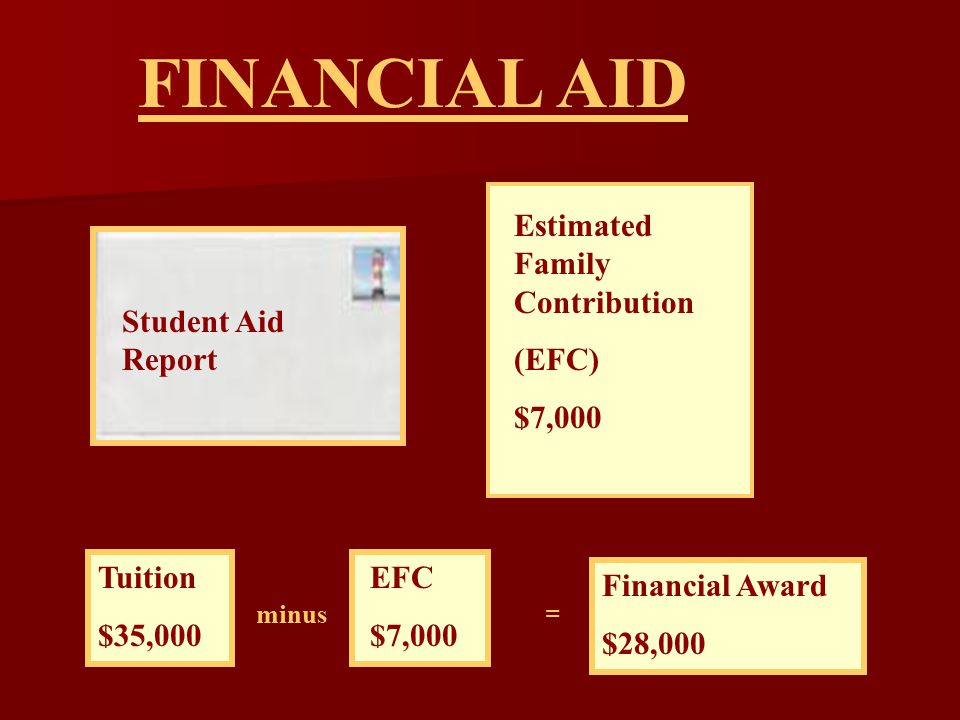 Estimated Family Contribution (EFC) $7,000 Tuition $35,000 Student Aid Report FINANCIAL AID EFC $7,000 Financial Award $28,000 minus =