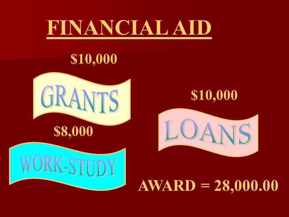 $10,000 $8,000 FINANCIAL AID AWARD = 28,000.00