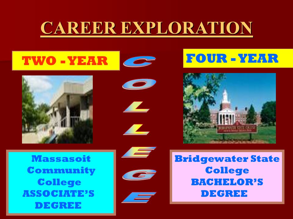 TWO - YEAR FOUR - YEAR Bridgewater State College BACHELOR'S DEGREE Massasoit Community College ASSOCIATE'S DEGREE CAREER EXPLORATION