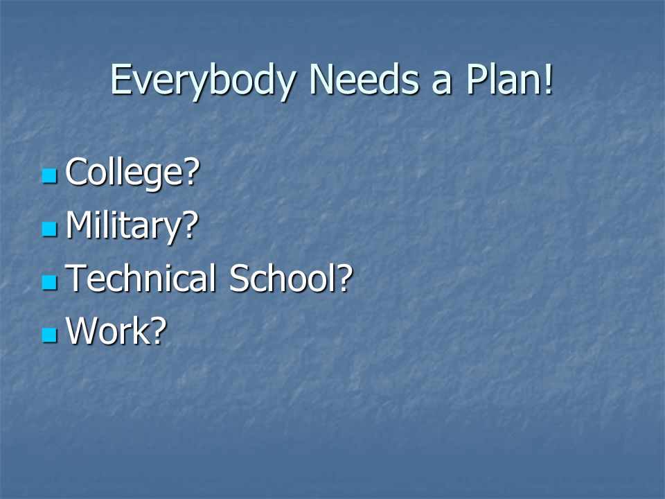 Everybody Needs a Plan. College. College. Military.