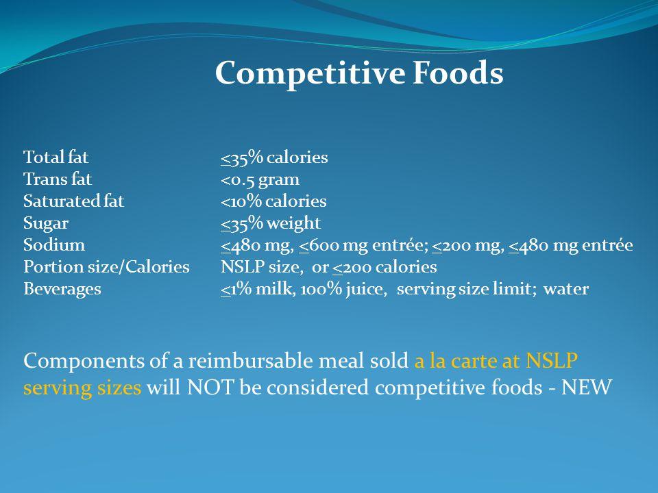 Competitive Foods Total fat<35% calories Trans fat<0.5 gram Saturated fat<10% calories Sugar <35% weight Sodium<480 mg, <600 mg entrée; <200 mg, <480