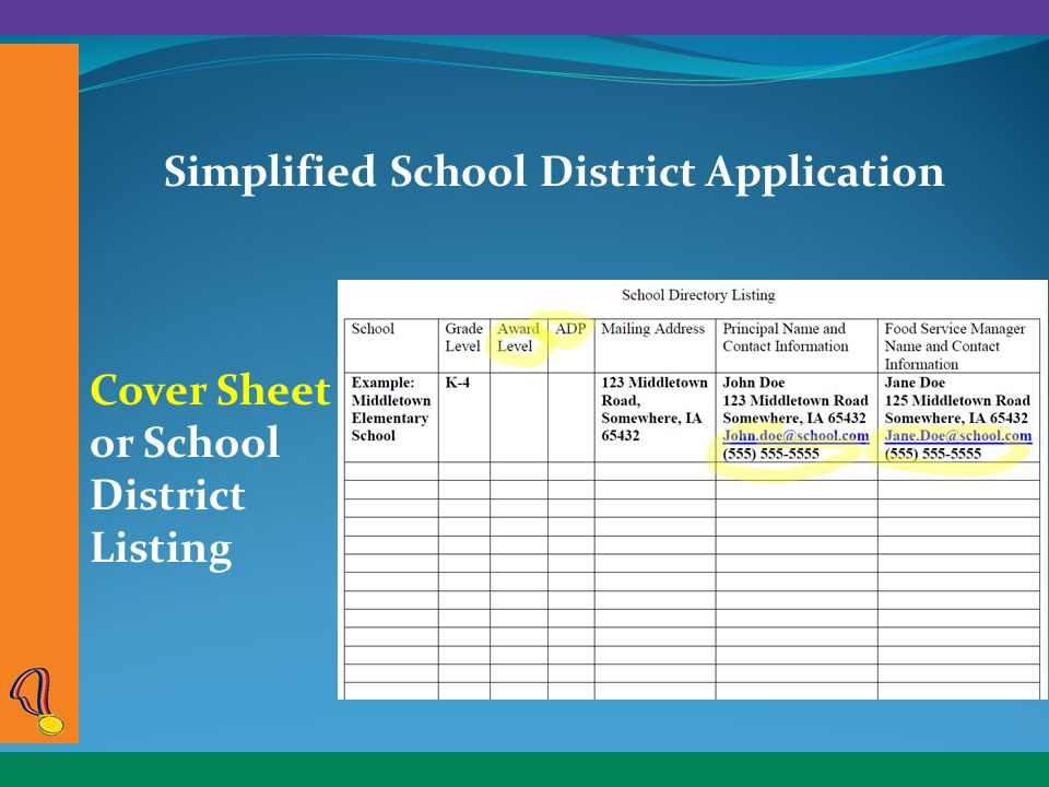Simplified School District Application Cover Sheet or School District Listing