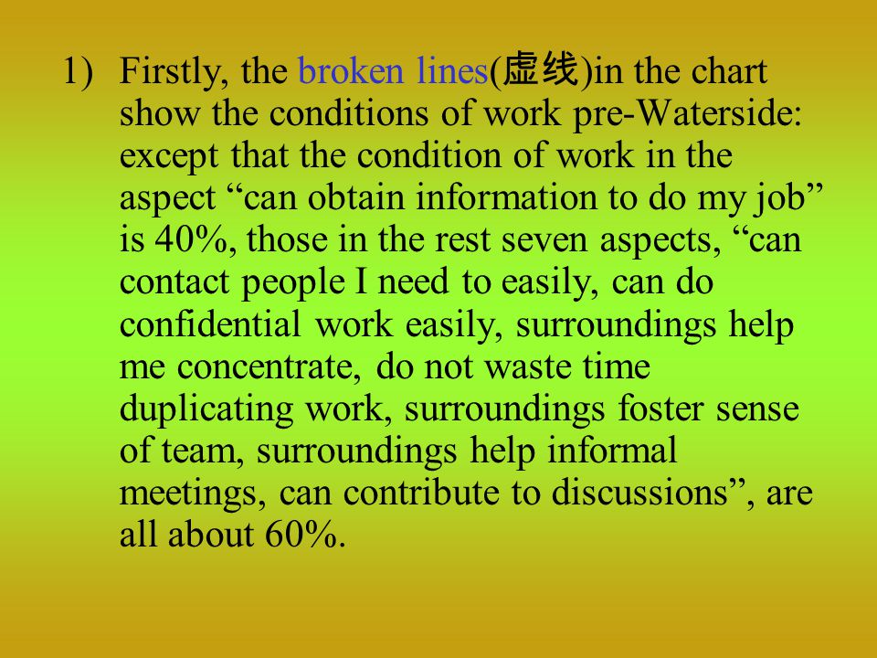 1)Firstly, the broken lines( 虚线 )in the chart show the conditions of work pre-Waterside: except that the condition of work in the aspect can obtain information to do my job is 40%, those in the rest seven aspects, can contact people I need to easily, can do confidential work easily, surroundings help me concentrate, do not waste time duplicating work, surroundings foster sense of team, surroundings help informal meetings, can contribute to discussions , are all about 60%.