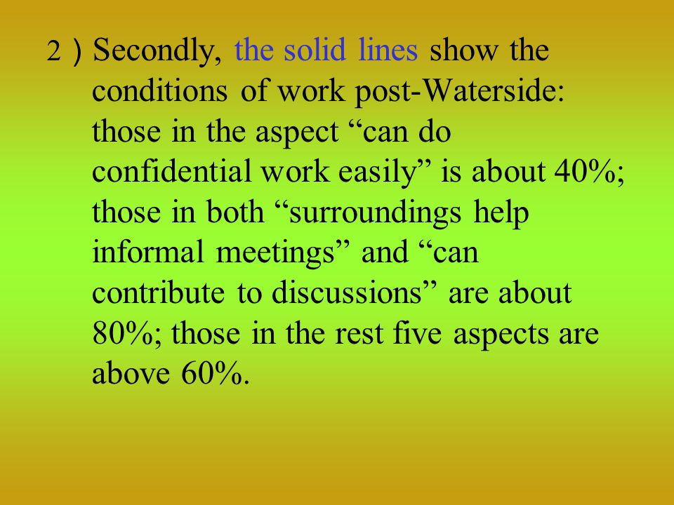 2 ) Secondly, the solid lines show the conditions of work post-Waterside: those in the aspect can do confidential work easily is about 40%; those in both surroundings help informal meetings and can contribute to discussions are about 80%; those in the rest five aspects are above 60%.
