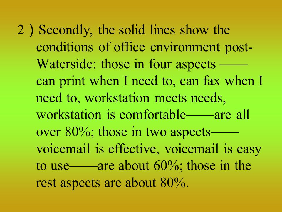 2 ) Secondly, the solid lines show the conditions of office environment post- Waterside: those in four aspects —— can print when I need to, can fax when I need to, workstation meets needs, workstation is comfortable——are all over 80%; those in two aspects—— voicemail is effective, voicemail is easy to use——are about 60%; those in the rest aspects are about 80%.