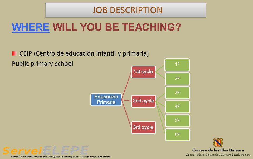 WHERE WILL YOU BE TEACHING.