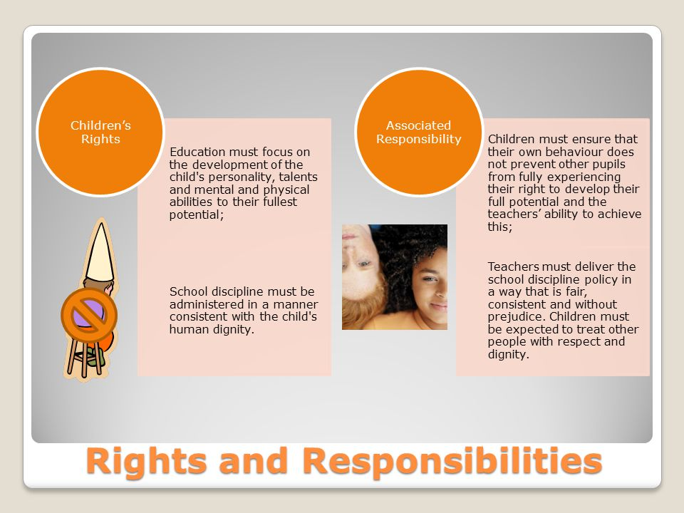 Rights and Responsibilities Education must focus on the development of the child s personality, talents and mental and physical abilities to their fullest potential; School discipline must be administered in a manner consistent with the child s human dignity.