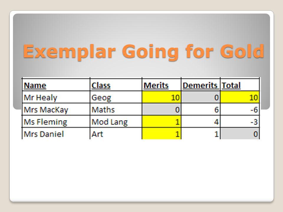 Exemplar Going for Gold