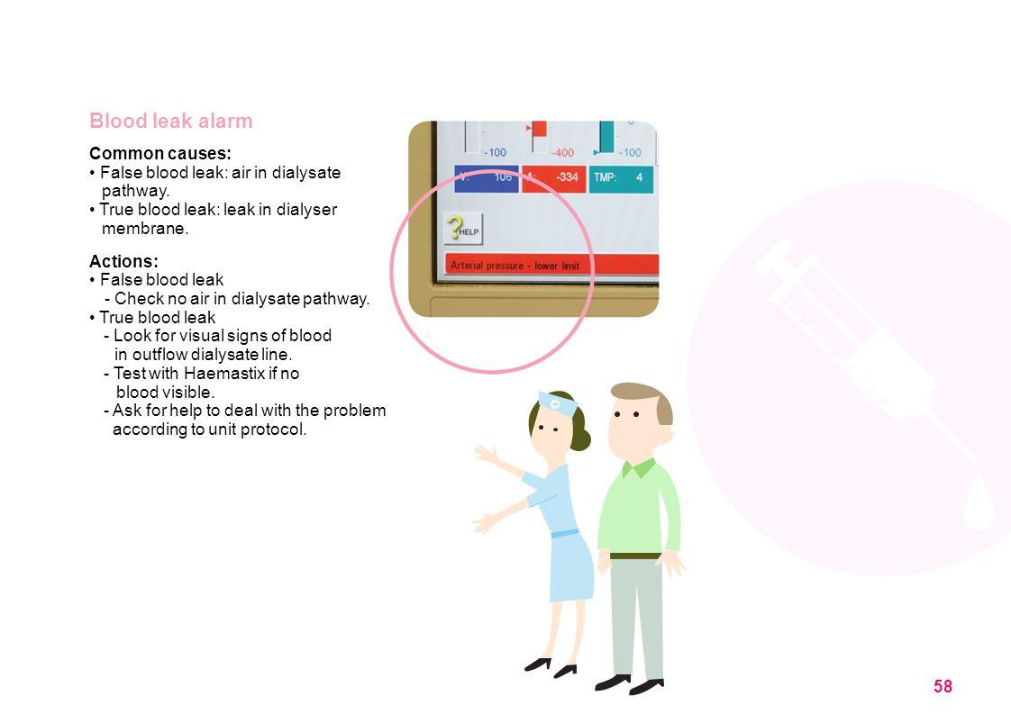 Blood leak alarm Common causes: False blood leak: air in dialysate pathway.