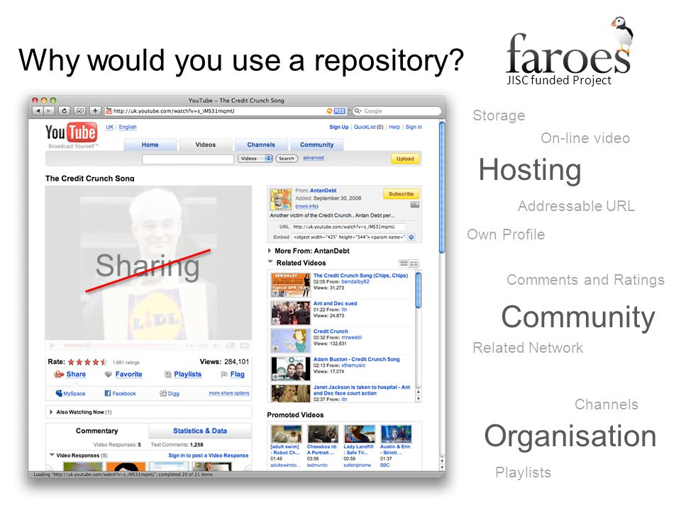 JISC funded Project Why would you use a repository? Hosting Community Organisation ?
