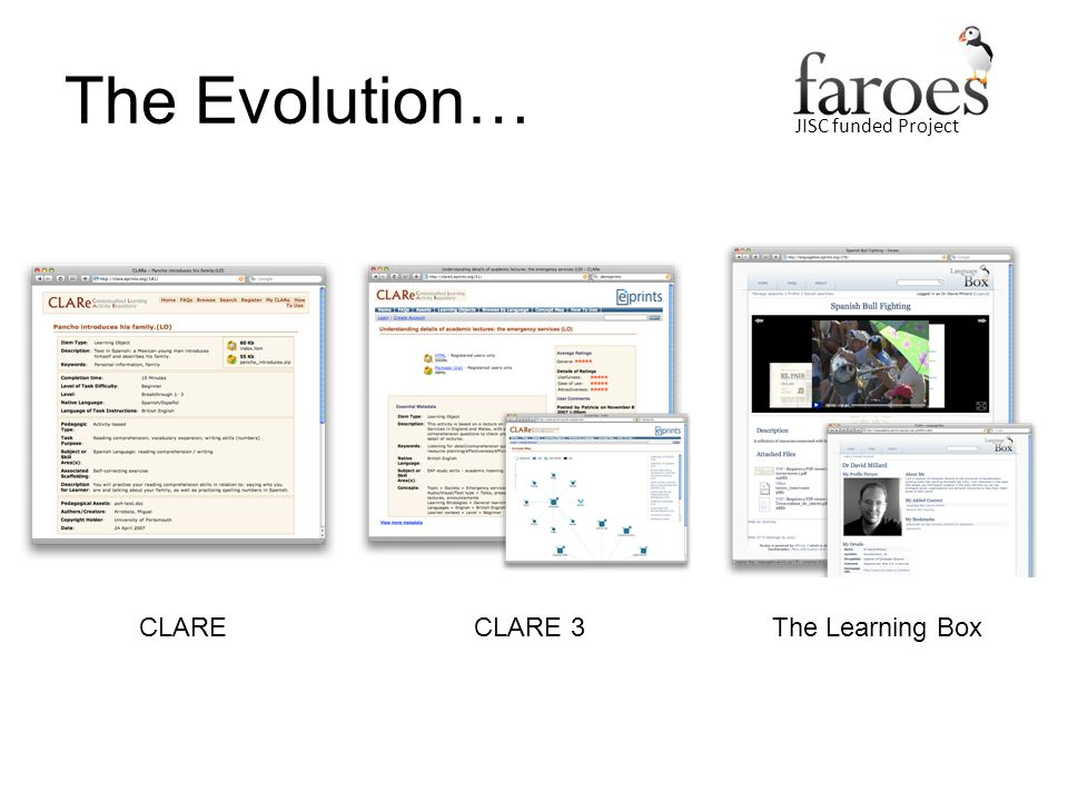 JISC funded Project The Evolution… CLARECLARE 3The Learning Box