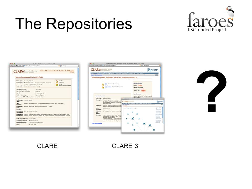 JISC funded Project The Repositories CLARECLARE 3