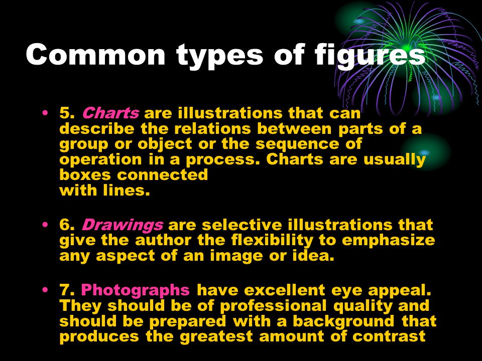 Common types of figures 5.