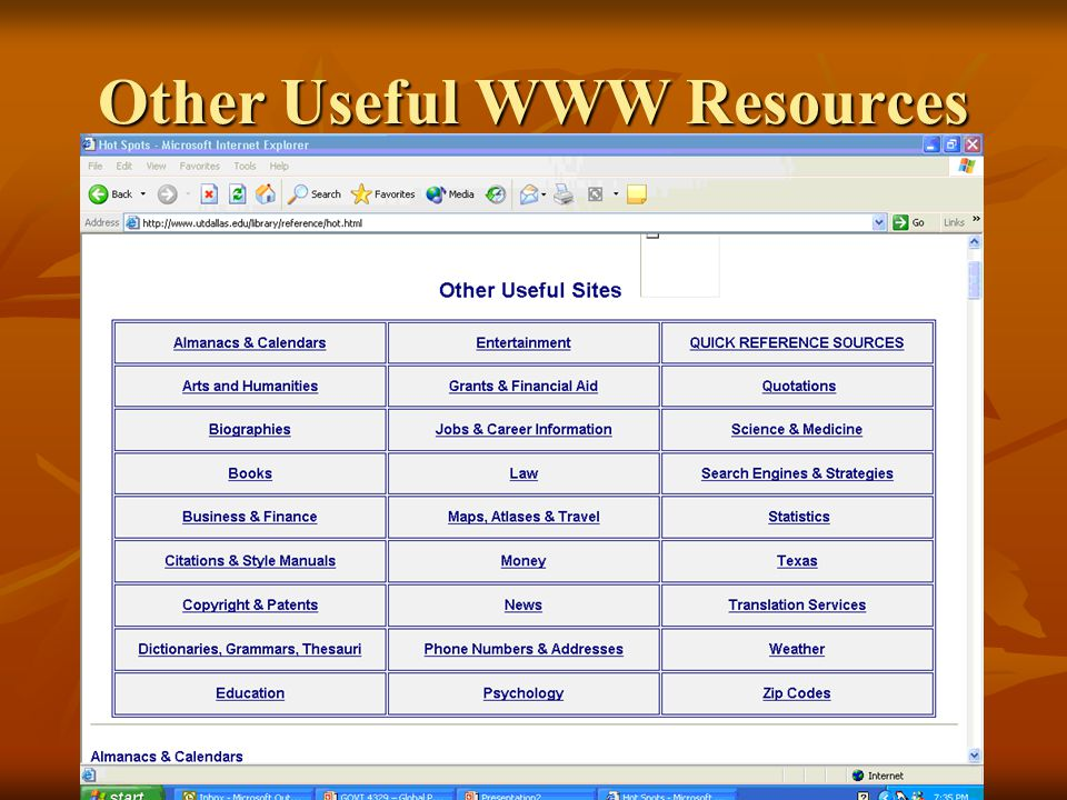 Other Useful WWW Resources