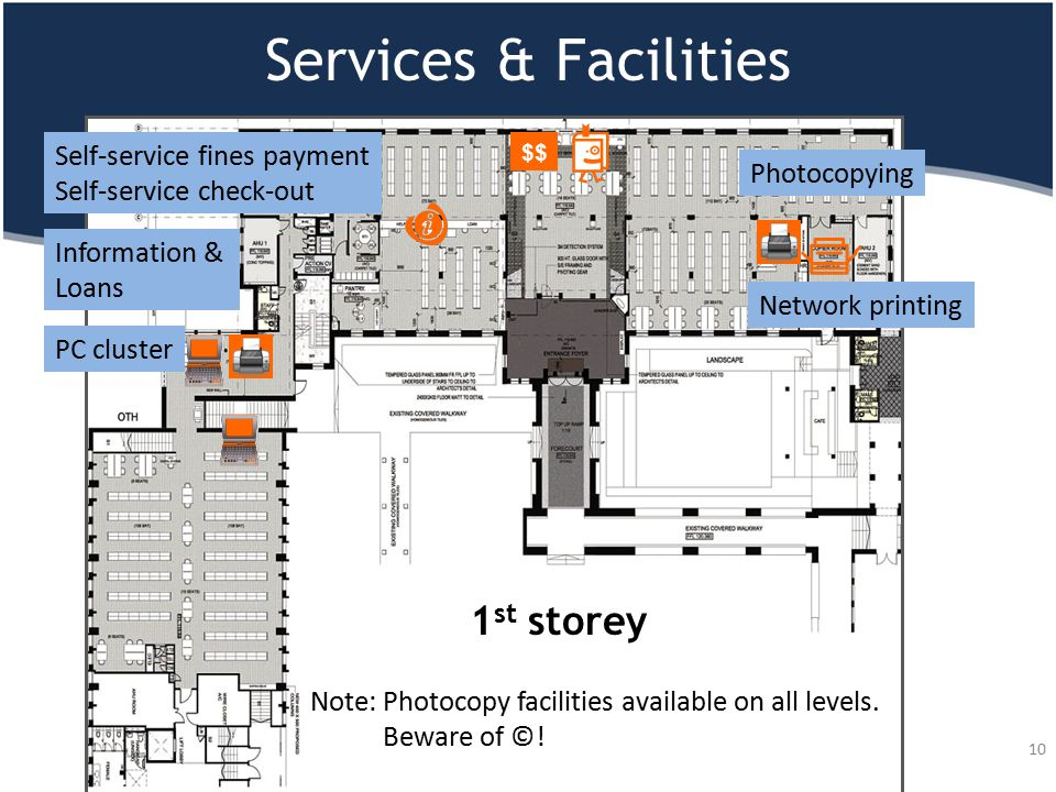 1 st storey Information & Loans Photocopying PC cluster Self-service fines payment Self-service check-out $$ Note: Photocopy facilities available on a
