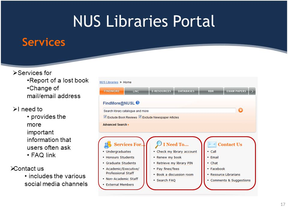 NUS Libraries Portal Services 17  Services for Report of a lost book Change of mail/email address  I need to provides the more important information