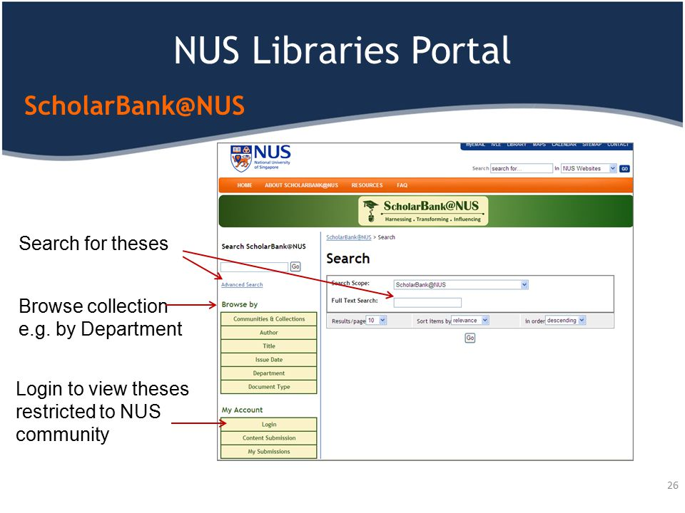 NUS Libraries Portal ScholarBank@NUS 26 Browse collection e.g. by Department Login to view theses restricted to NUS community Search for theses