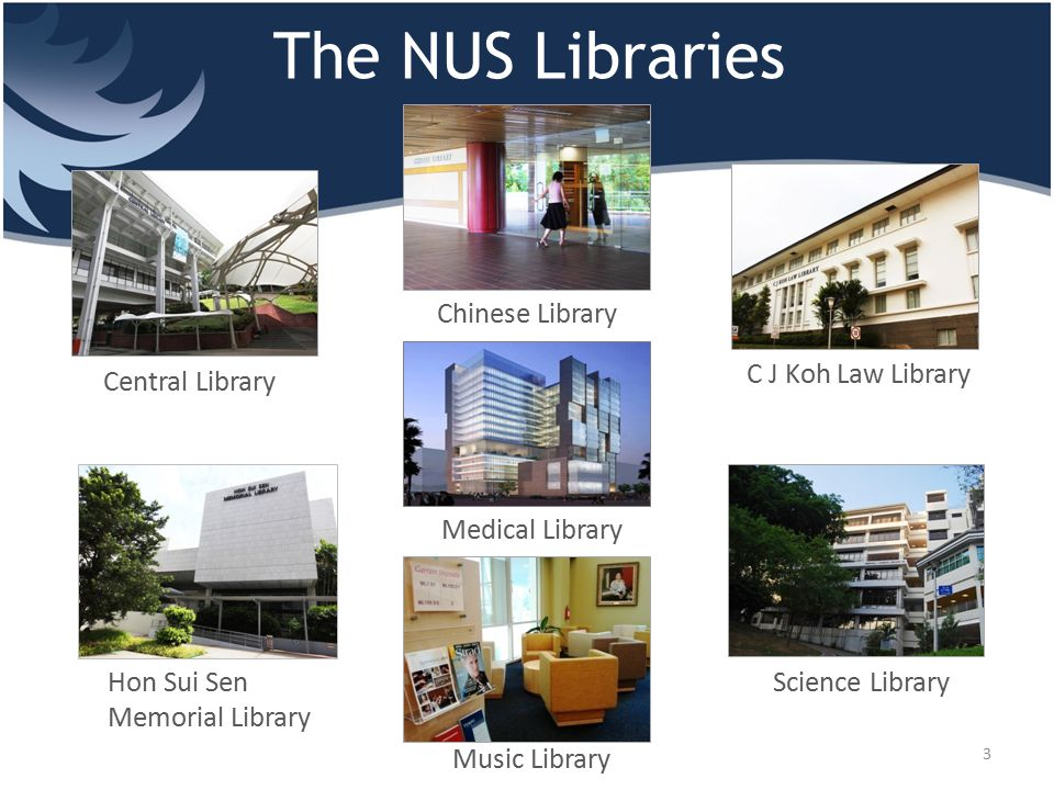 Central Library Science Library Chinese Library C J Koh Law Library Hon Sui Sen Memorial Library Music Library The NUS Libraries 3 Medical Library