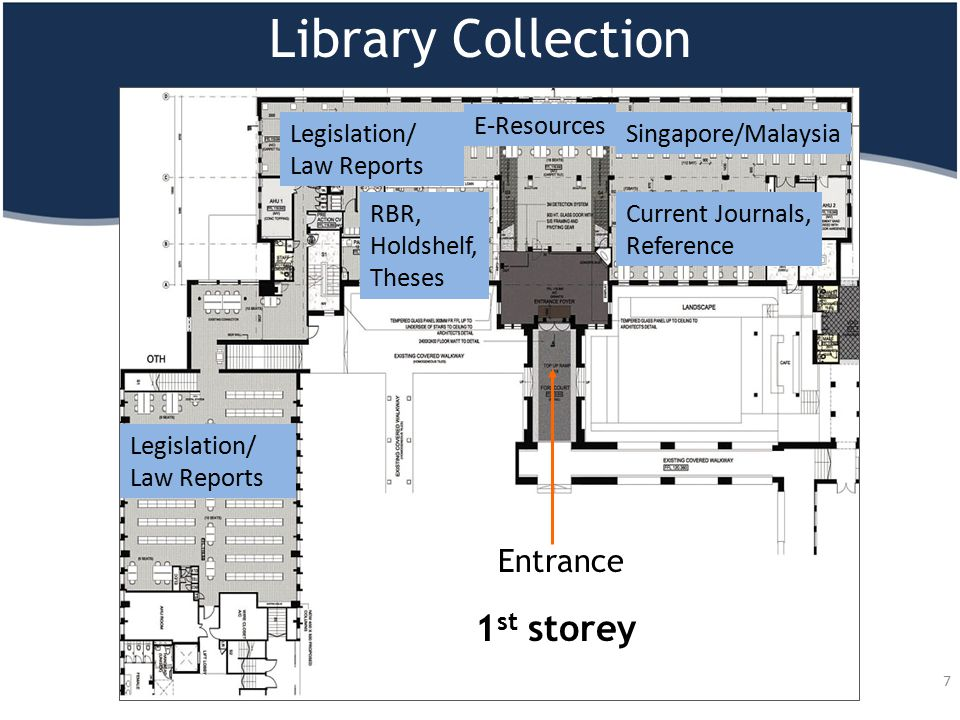 NUS Libraries Portal Law Databases See: Guide to Electronic Resources CollectionGuide to Electronic Resources Collection 18 For a listing of legal databases, select:  Databases  More  Subject  Law