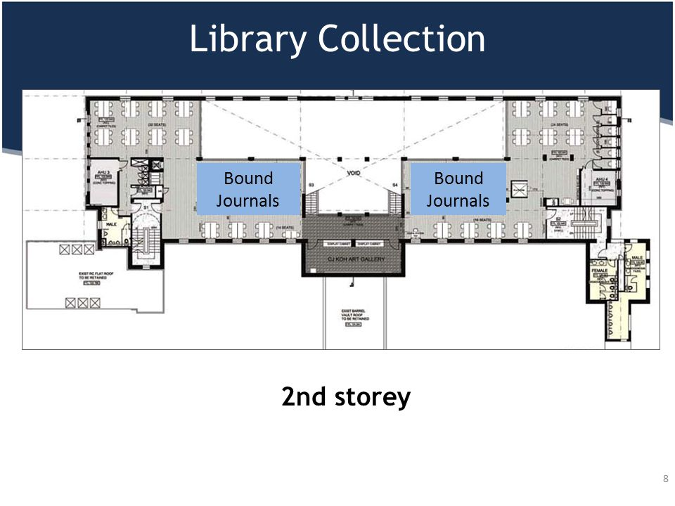 Library Collection 2nd storey Bound Journals 8