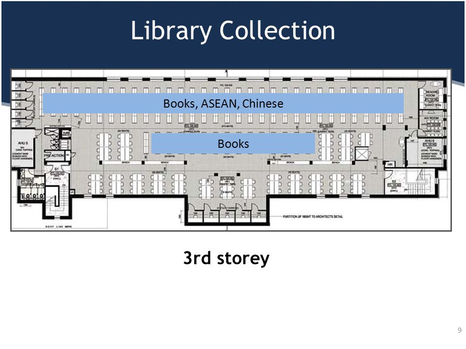 Library Collection 3rd storey Books Books, ASEAN, Chinese 9