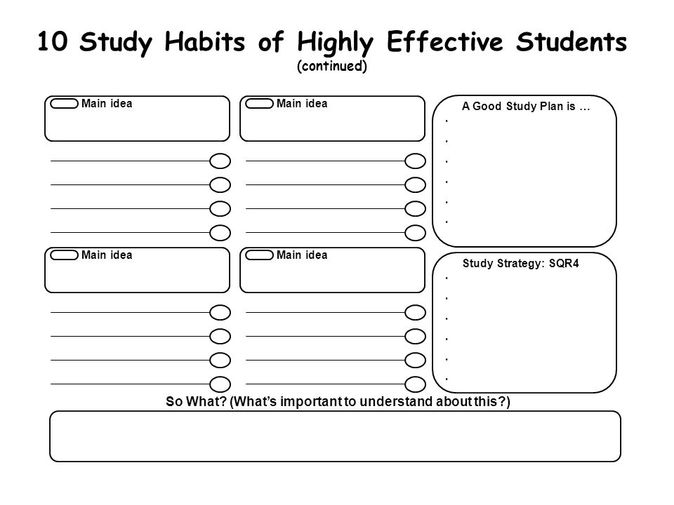 So What? (What's important to understand about this?) Main idea 10 Study Habits of Highly Effective Students (continued) A Good Study Plan is … Study