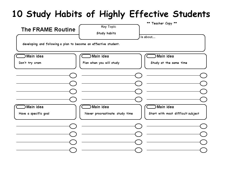 The FRAME Routine Key Topic is about… Main idea 10 Study Habits of Highly Effective Students Study habits developing and following a plan to become an effective student.