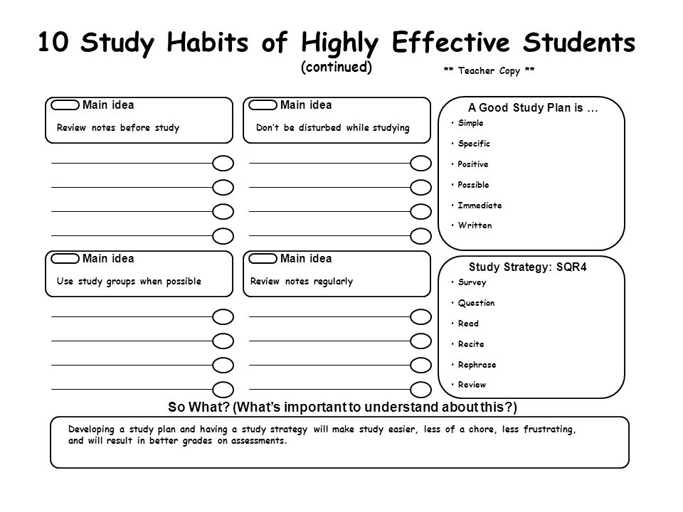 So What? (What's important to understand about this?) Main idea A Good Study Plan is … 10 Study Habits of Highly Effective Students (continued) Simple