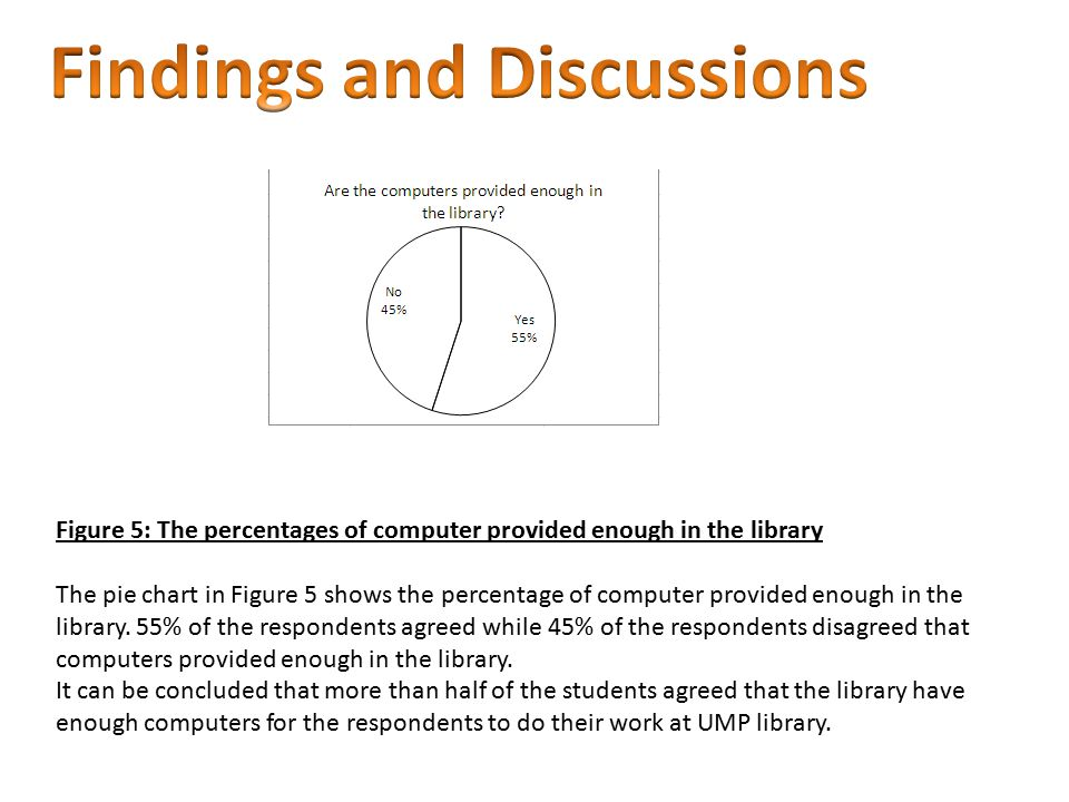 Figure 5: The percentages of computer provided enough in the library The pie chart in Figure 5 shows the percentage of computer provided enough in the