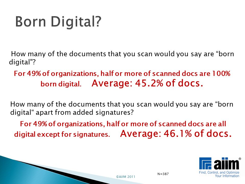 ©AIIM 2011 How many of the documents that you scan would you say are born digital .