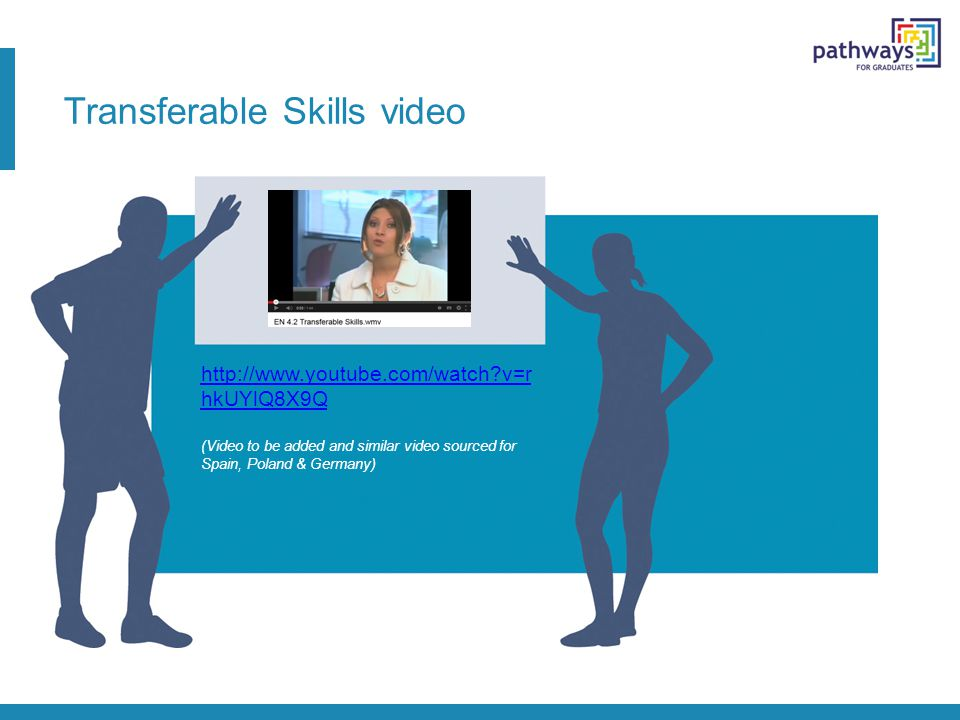 Transferable Skills video http://www.youtube.com/watch?v=r hkUYlQ8X9Q (Video to be added and similar video sourced for Spain, Poland & Germany)