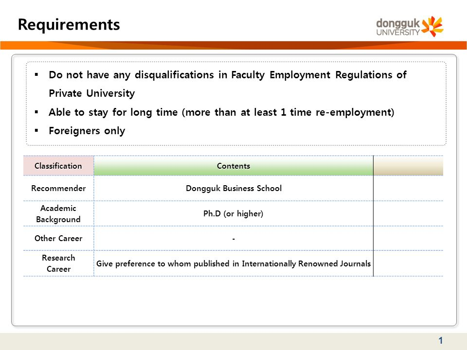 1 Requirements  Do not have any disqualifications in Faculty Employment Regulations of Private University  Able to stay for long time (more than at least 1 time re-employment)  Foreigners onlyClassificationContents RecommenderDongguk Business School Academic Background Ph.D (or higher) Other Career- Research Career Give preference to whom published in Internationally Renowned Journals