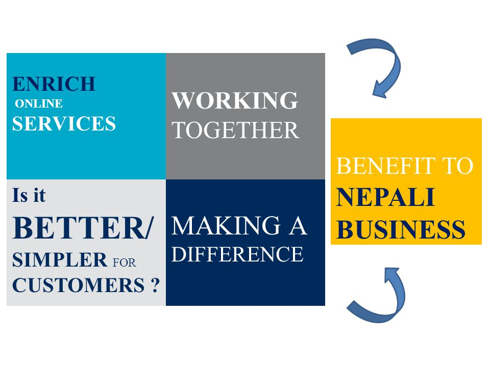 Is it BETTER/ SIMPLER FOR CUSTOMERS ? ENRICH ONLINE SERVICES WORKING TOGETHER MAKING A DIFFERENCE BENEFIT TO NEPALI BUSINESS