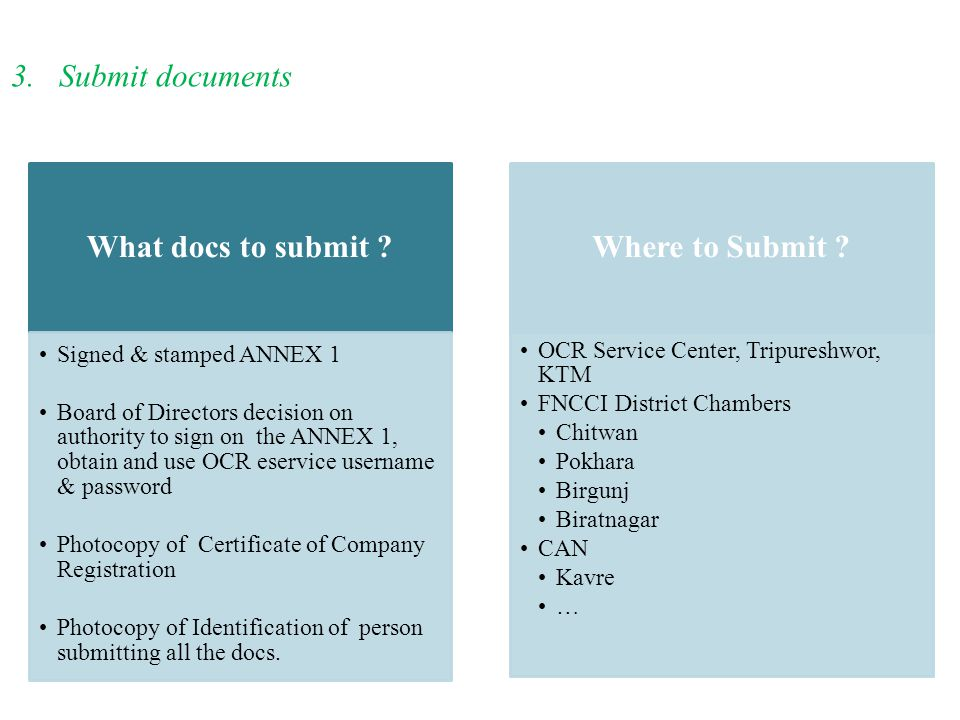 3.Submit documents What docs to submit ? Signed & stamped ANNEX 1 Board of Directors decision on authority to sign on the ANNEX 1, obtain and use OCR