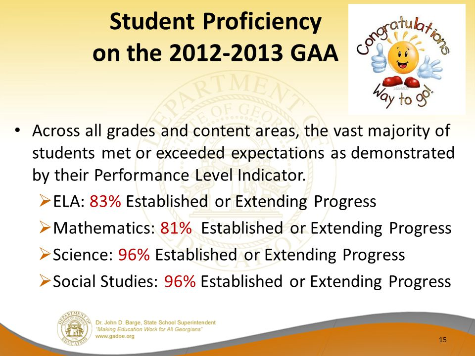 Student Proficiency on the 2012-2013 GAA Across all grades and content areas, the vast majority of students met or exceeded expectations as demonstrat