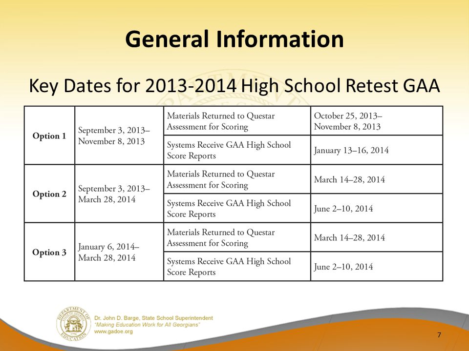 General Information Key Dates for 2013-2014 High School Retest GAA 7