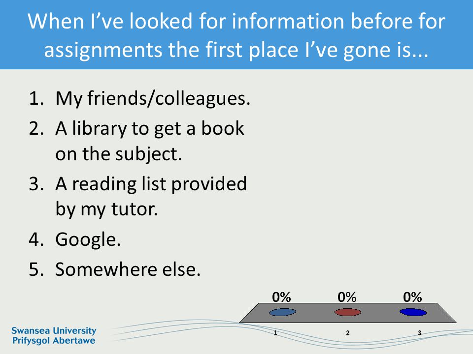 Information Services and Systems Q1. Where would you go to borrow a book 1.My friends/colleagues.