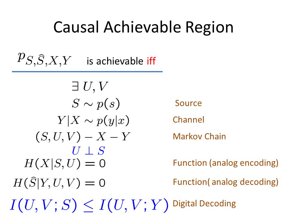 Causal Achievable Region is achievable iff Source Channel Markov Chain Function (analog encoding) Function( analog decoding) Digital Decoding