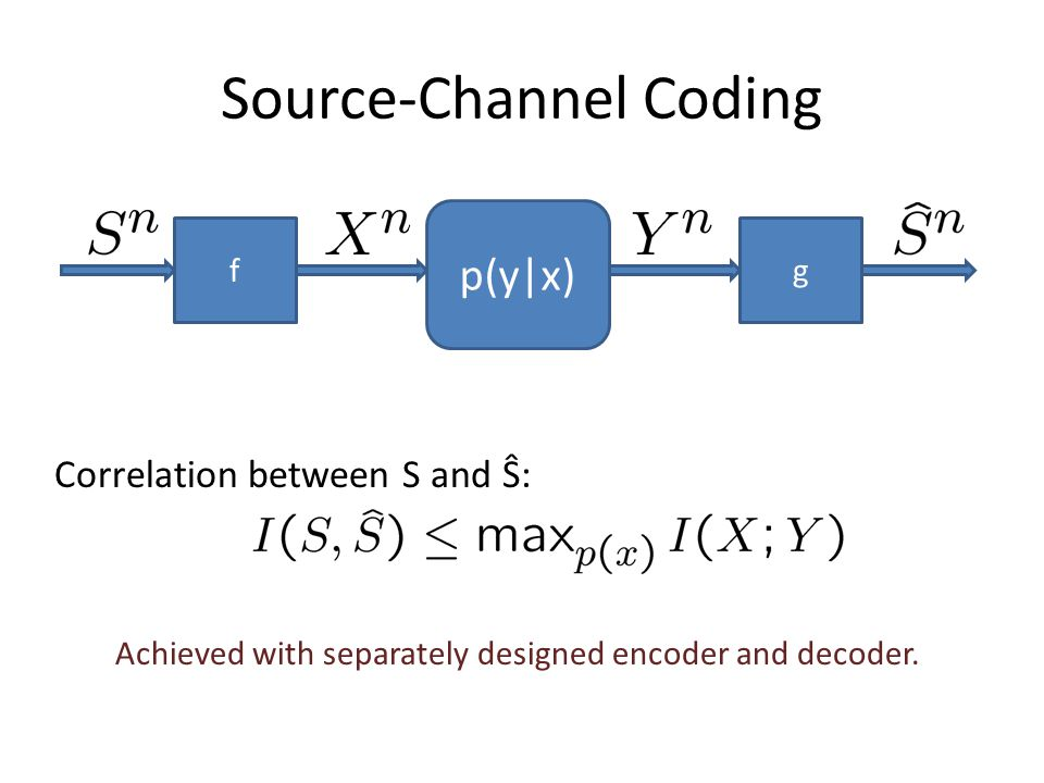 Source-Channel Coding p(y|x) fg Correlation between S and Ŝ: Achieved with separately designed encoder and decoder.