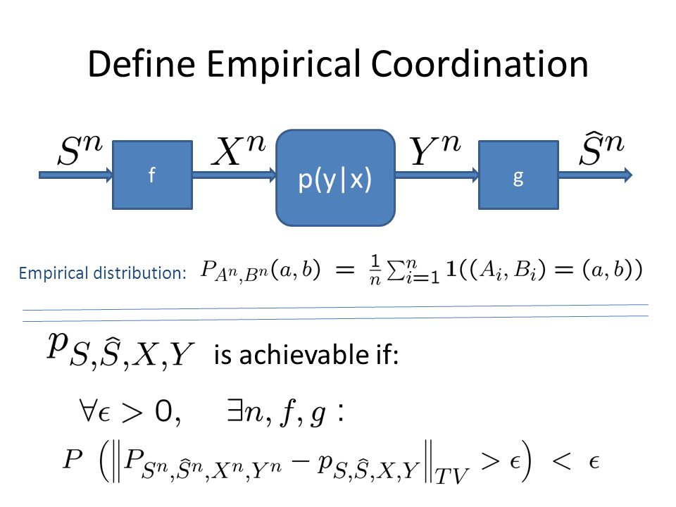 Define Empirical Coordination p(y|x) fg is achievable if: Empirical distribution: