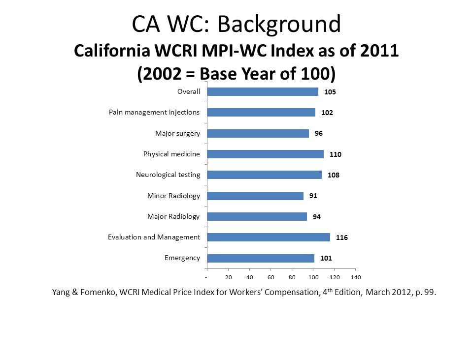 CA WC Reform: SB 863 IMR: Texas Reforms (Medical Service Denials)