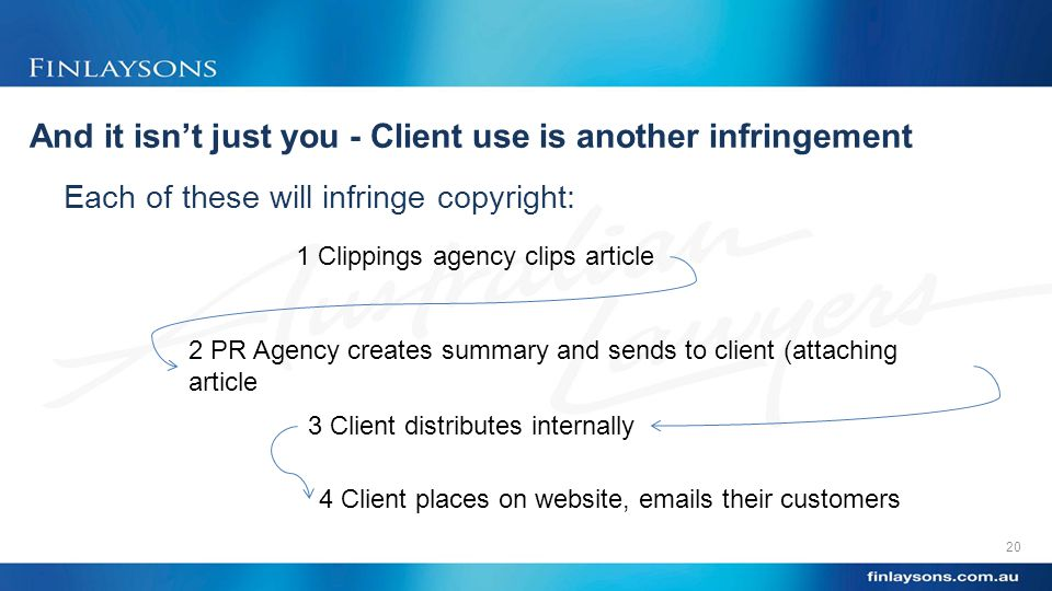 And it isn't just you - Client use is another infringement Each of these will infringe copyright: 20 1 Clippings agency clips article 2 PR Agency creates summary and sends to client (attaching article 3 Client distributes internally 4 Client places on website, emails their customers