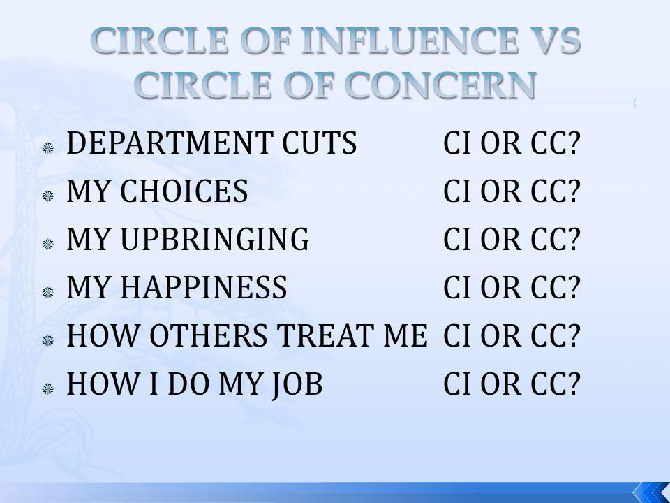  DEPARTMENT CUTSCI OR CC.  MY CHOICESCI OR CC.  MY UPBRINGINGCI OR CC.