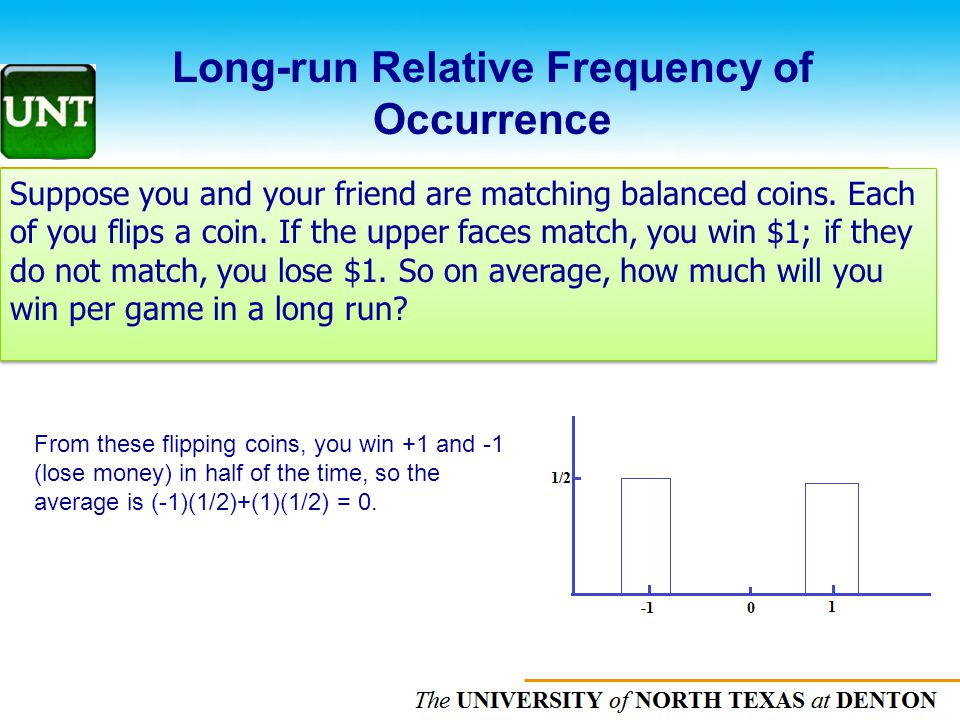 The UNIVERSITY of NORTH CAROLINA at CHAPEL HILL Long-run Relative Frequency of Occurrence From these flipping coins, you win +1 and -1 (lose money) in half of the time, so the average is (-1)(1/2)+(1)(1/2) = 0.