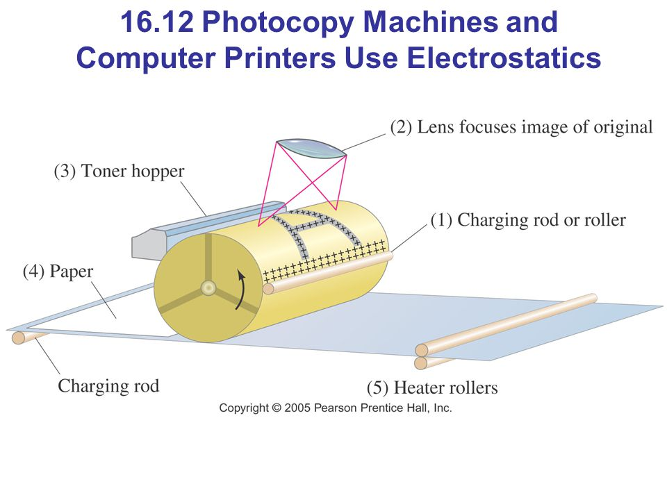 16.12 Photocopy Machines and Computer Printers Use Electrostatics