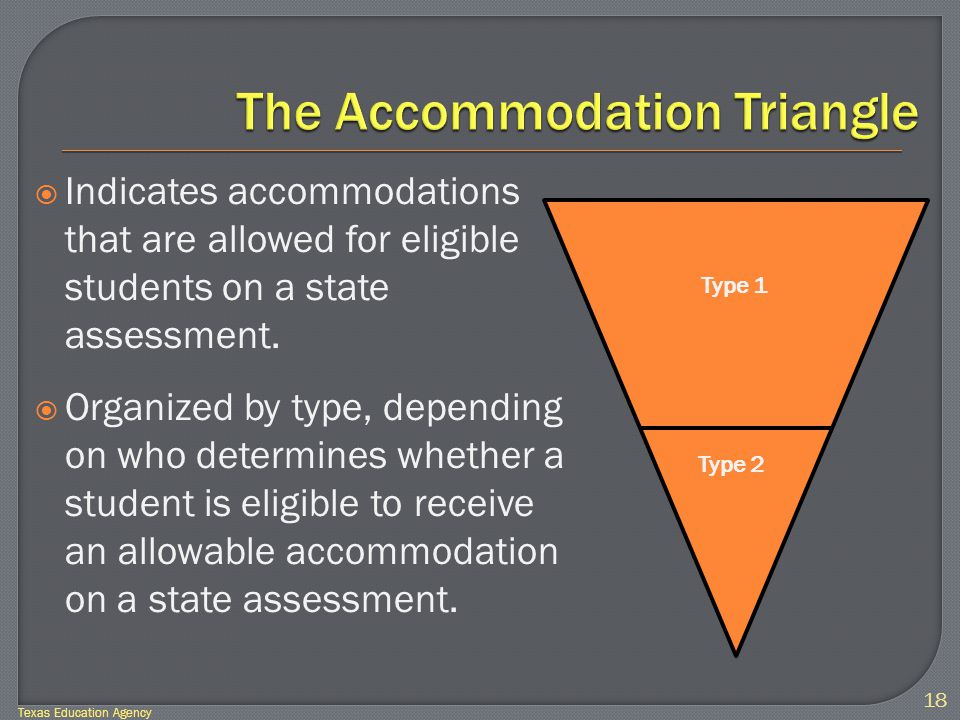  Indicates accommodations that are allowed for eligible students on a state assessment.
